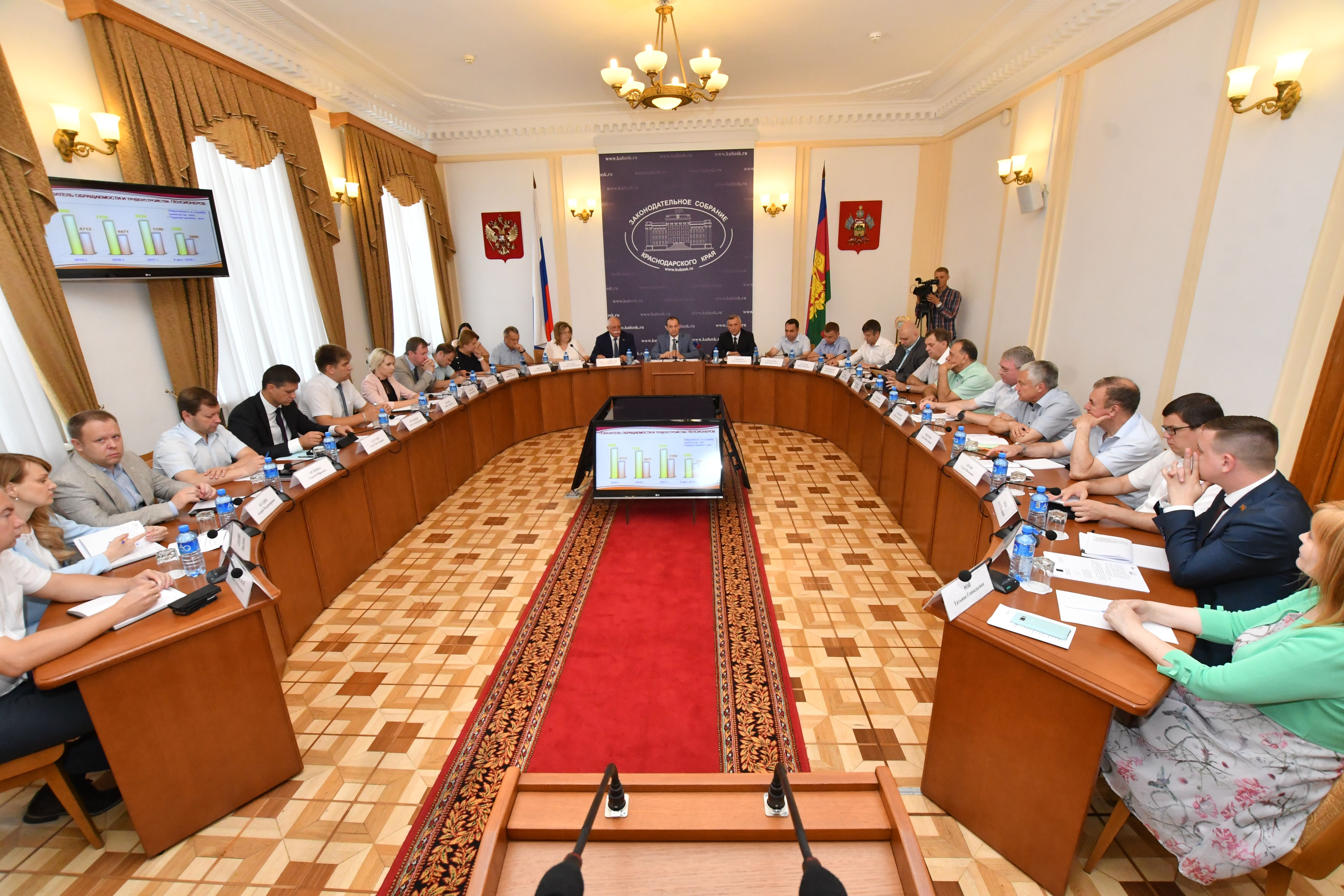Законодатели Кубани поддержали законодательный проект оповышении пенсионного возраста