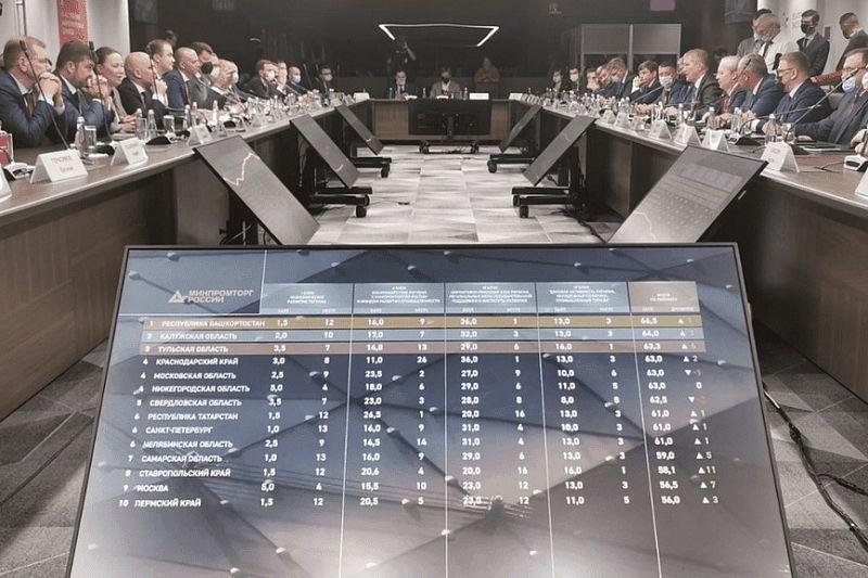 Краснодарский край вошел в топ-5 наиболее эффективных промышленных регионов России