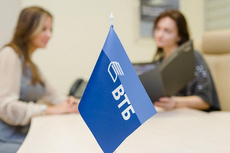 банки беларуси процентные ставки по кредитам